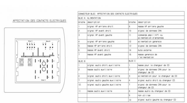 experience n u00e9gative montage ampli 308 multiplex u00e9e page