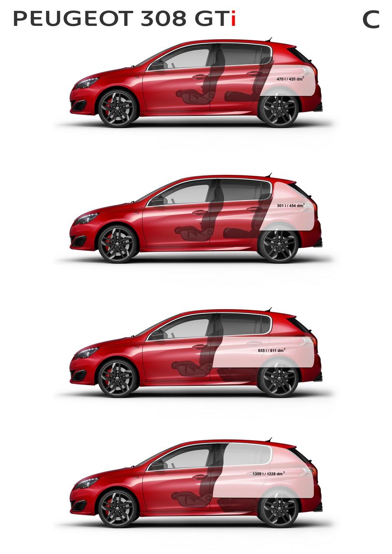 Croquis officiel du volume de chargement de la Peugeot 308 GTi by Peugeot Sport