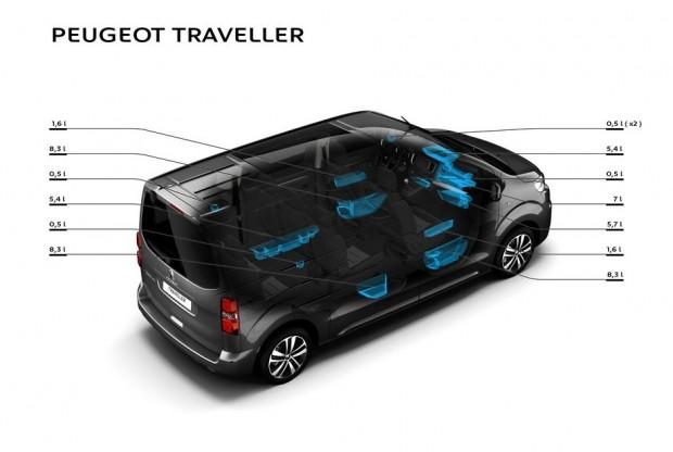 Les espaces de rangement du Peugeot Traveller