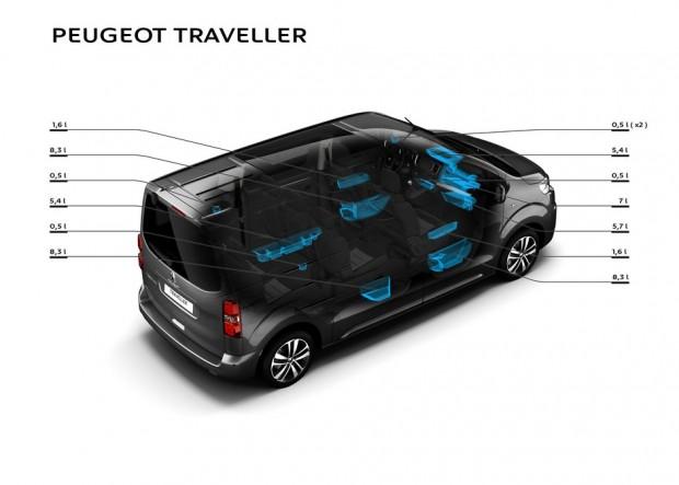 Espaces de rangement du Peugeot Traveller
