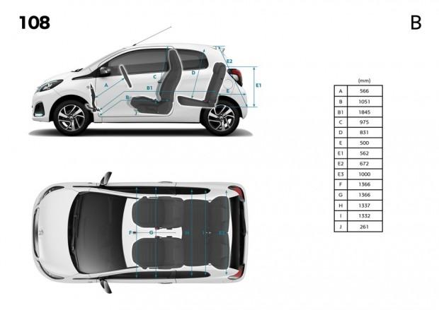 Dimensions intérieures de la Peugeot 108