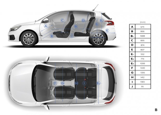 Les dimensions intérieures de la Peugeot 308