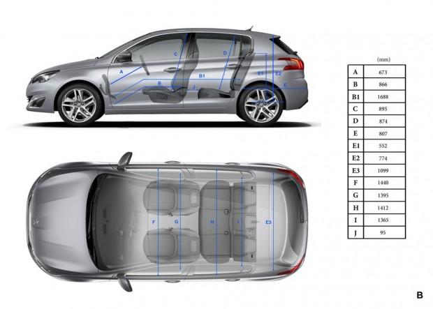 Dimensions intérieures de la Peugeot 308