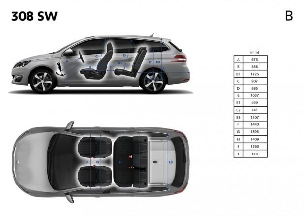 Dimensions intérieures de la Peugeot 308 SW GT