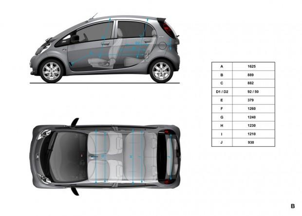 Dimensions intérieures de la Peugeot iOn