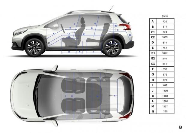 Dimensions intérieures du Peugeot 2008