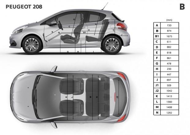 Dimensions intérieures de la Peugeot 208