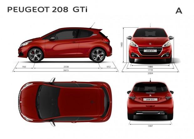 Dimensions extérieures de la Peugeot 208 GTi