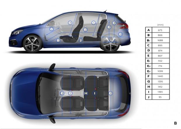 Les dimensions intérieures de la Peugeot 308 GT