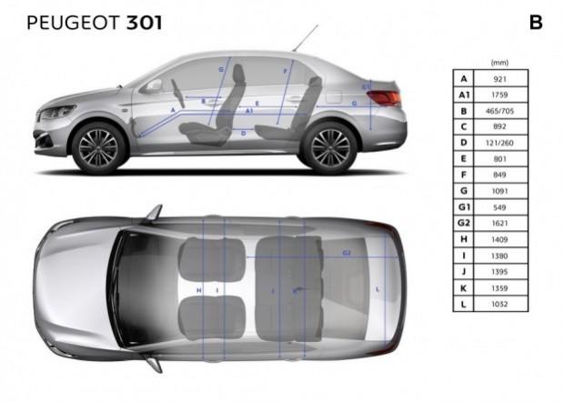 Dimensions intérieures de la Peugeot 301