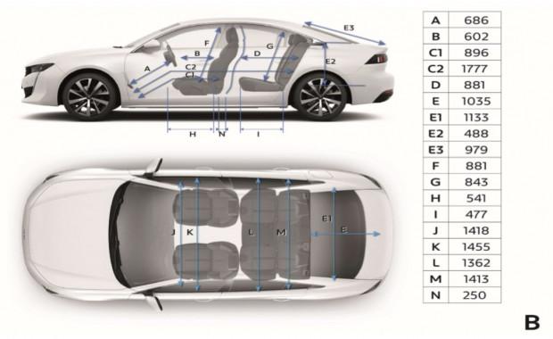 Les dimensions intérieures de la Peugeot 508