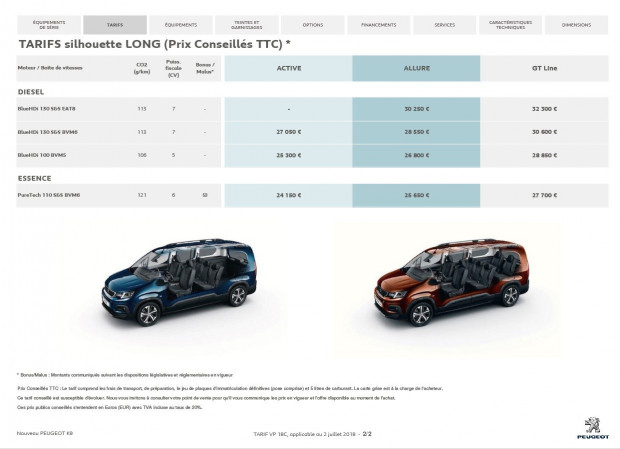 Les prix du Peugeot Rifter Long