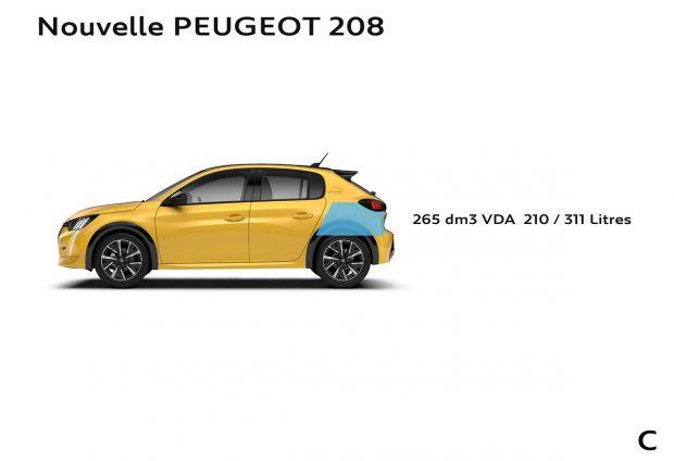 Le volume de coffre de la Peugeot e-208