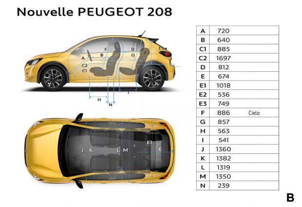 Les dimensions intérieures de la Peugeot e-208