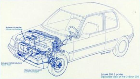 2019 - [Renault Classic] 4L e-Plein air Chaine-traction-peugoet-205-electrique-forum-peugeot